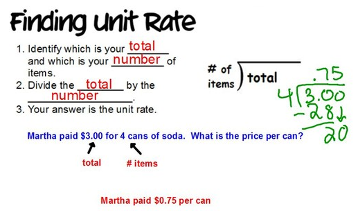 Unit 2 Ratios Decimals Percents Ms Goodheart And Mrs